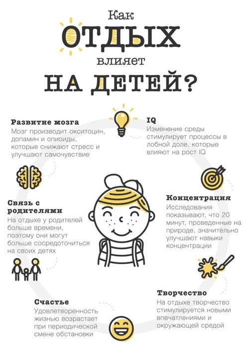 детский - ЗДОРОВОЕ ДЕТСТВО
